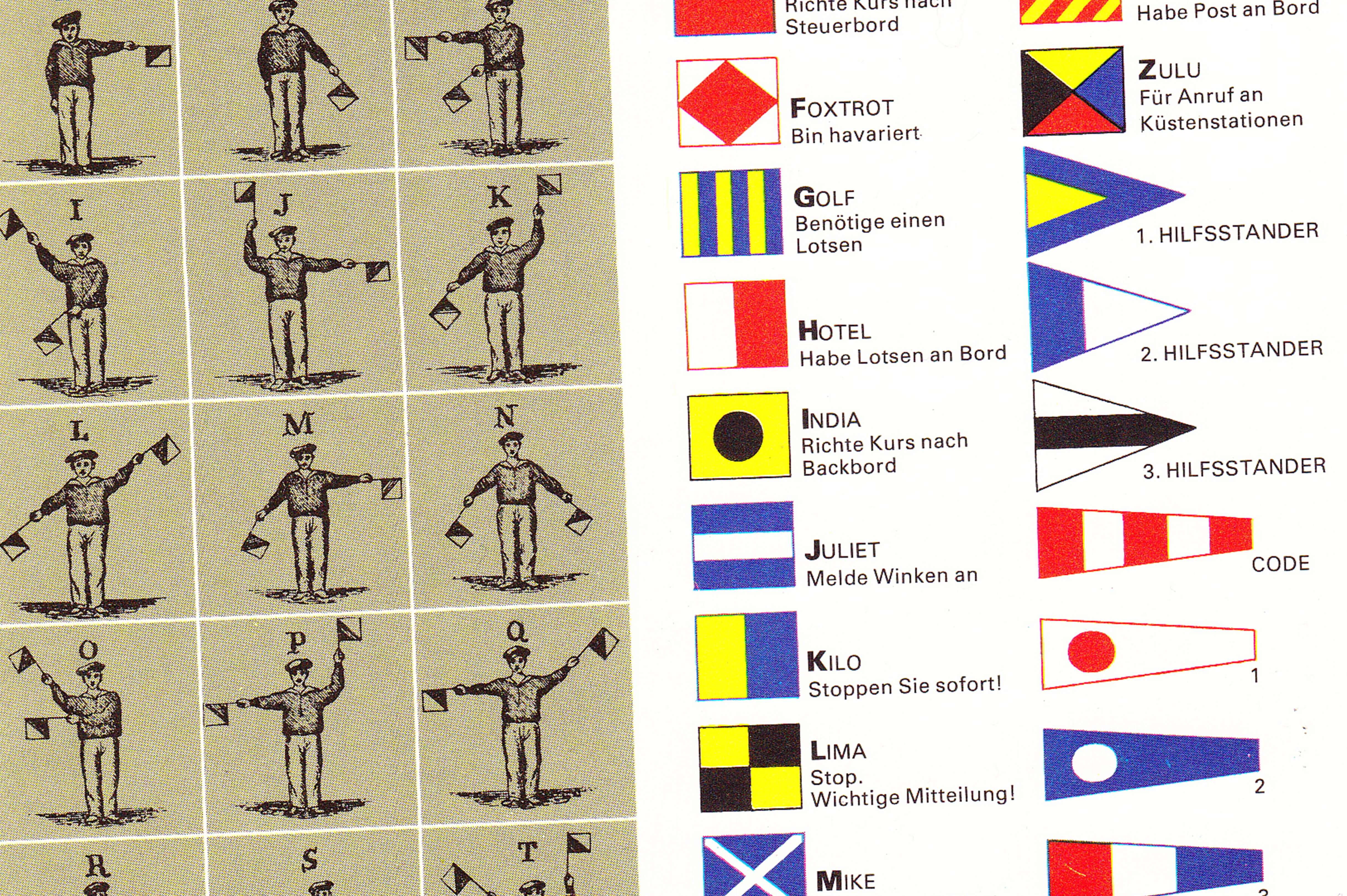 Semaphore and ISF